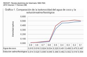 Captura de pantalla 2013-06-19 a la(s) 20.40.22